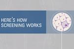 知っていますか?:子宮頸がん/米国国立癌研究所(NCI)