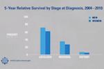 知っていますか?:膀胱がん/米国国立癌研究所(NCI)